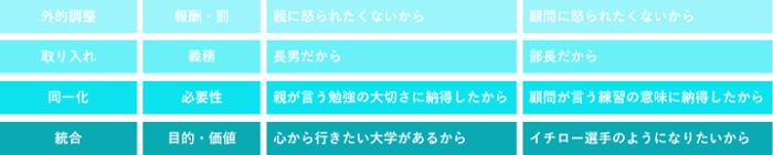 小谷さんコラム画像8-1