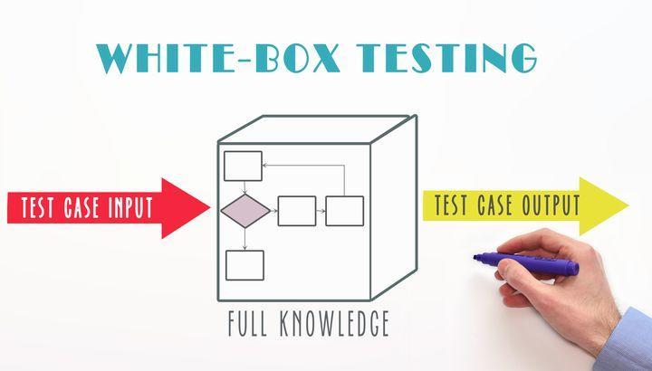 ホワイトボックステストとは? 用いられる技法の紹介、検証対象は?