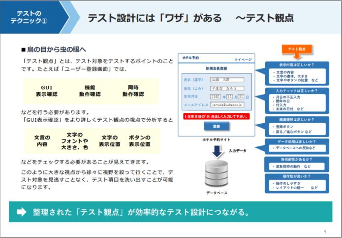 テスト設計には「ワザ」がある - Webサイトためのテスト設計ガイド